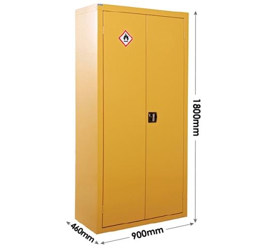 Cupboard dimensions
